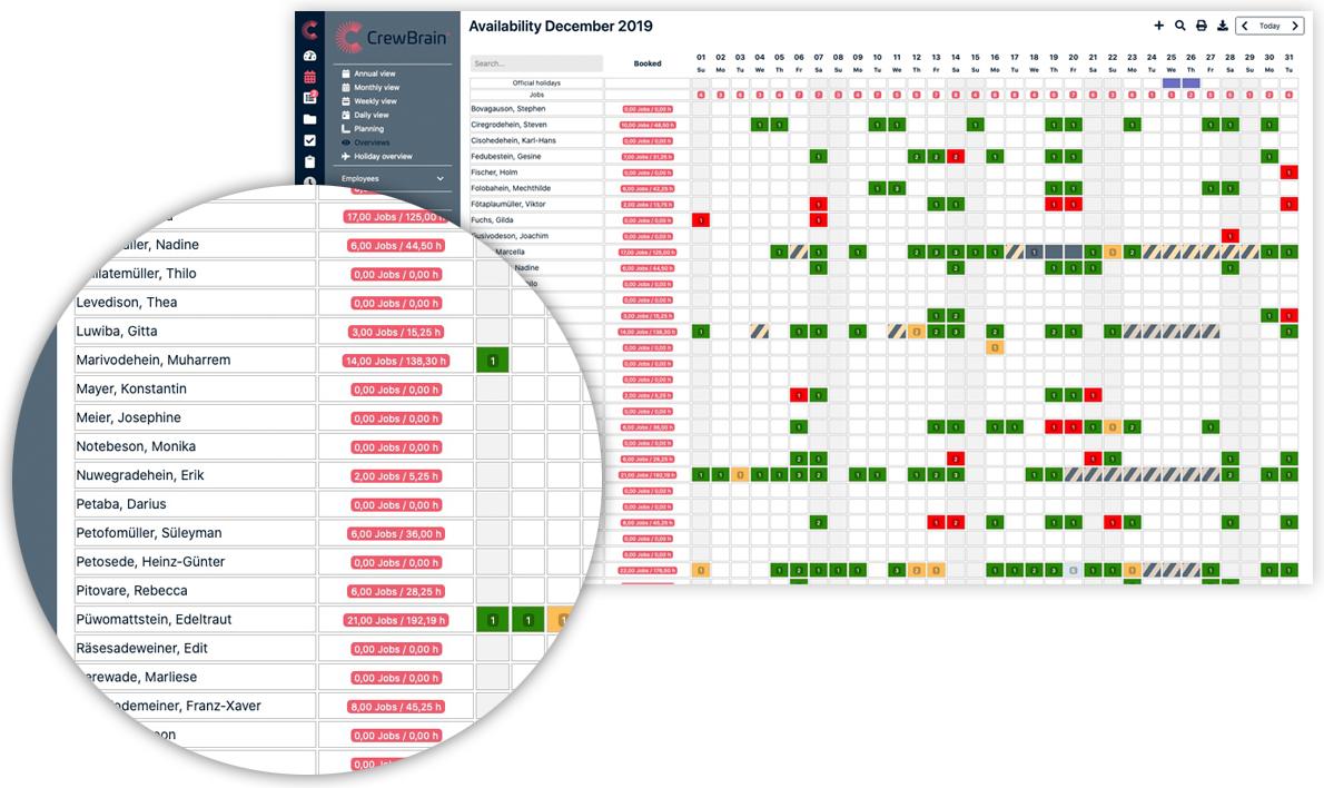 CrewBrain Verfügbarkeits-Ansicht
